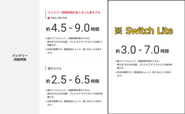 Ninetndo Switch バッテリー持続時間比較表